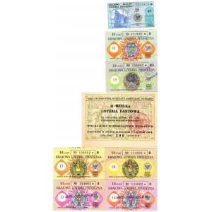 Krajowa Loteria Pieniężna 1950-1990
