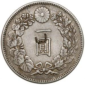 Japonia, Meiji, Yen 1893 (rok 26)