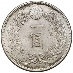 Japonia, Meiji, Yen 1904 (rok 37)