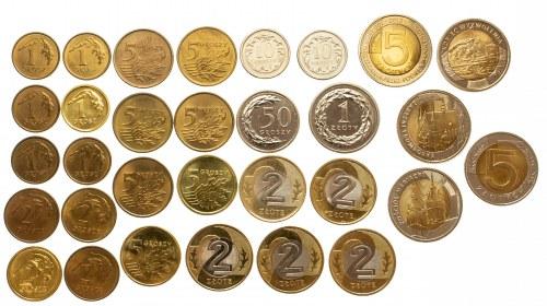 Polska, Rzeczpospolita Polska od 1989, zestaw monet obiegowych, 2 złote 1994.