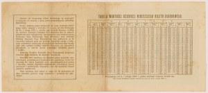 Bilet Skarbowy, Serja III - 10.000 mkp 1922
