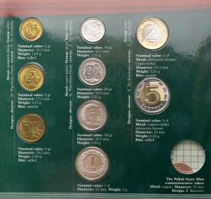 Polskie Monety Obiegowe - zestaw menniczy (10szt)