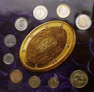Monety Obiegowe III RP - w tym 2 zł 1994 (10szt)