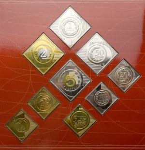 KLIPY monet powszechnego obiegu 2005