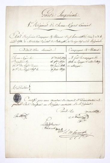 [STANsłużby, 1 Pułk Szwoleżerów Gwardii]. Stan służby Stefana Horaczko z 1811.