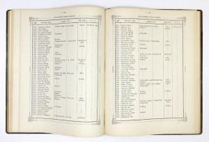 [PUZYNA Józef] - Xięga pamiątkowa w 50-letnią rocznicę powstania roku 1830 zawierająca spis imienny dowódzców i sztabs-o...