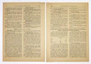 WIADOMOŚCI Urzędowe. R. 4 (VIII), nr 4: IV 1926.