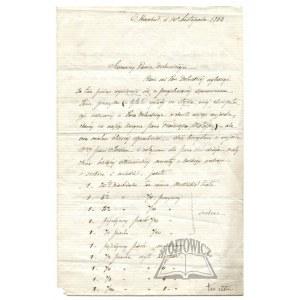 GROPPLER Henryk. List ze Stambułu.