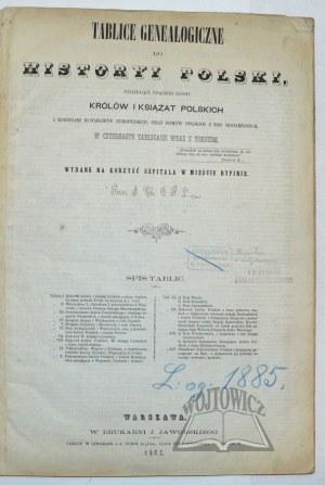 (GENEALOGIA Polski). Tablice genealogiczne do historyi Polski,