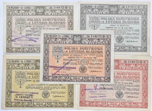 Polska, II RP, losy - komplet, Polska Państwowa Loteria Klasowa, seria C, rzadkie