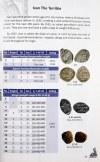 Huletski Dzmitry, Russian wire coins 1533-1645