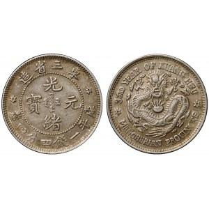 China Manchurian 20 Cents 1908