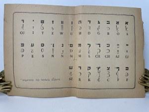 GUTENBERG R.- Samouczek języka żydowskiego