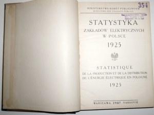 1928 - [Zakłady Elektryczne w Polsce], Statystyka ZAKŁADÓW ELEKTRYCZNYCH w Polsce 1926 i 1927