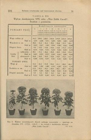 Roczniki Nauk Ogrodniczych. Tom IV z 1937 roku