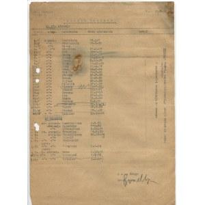 [powstanie warszawskie] Batalion Miłosz - kompania Bradl. Wniosek awansowy na st. strzelca i kaprala z 19.09.1944 r. [z podpisem Kazimierza Leskiego ps. Bradl]
