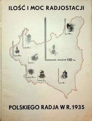 [POLSKIE RADIO] X lat Polskiego Radja. Warszawa 1935.