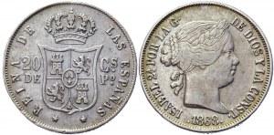 Philippines 20 Centimos 1868