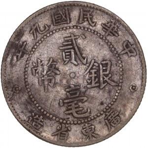China Kwang-Tung Province - Kuang-hsü 20 Cents