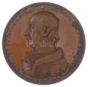 Konrad Lange (1855-1921) 1846.