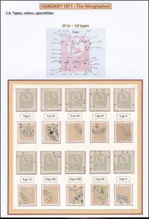 1871 Kőnyomat 25kr típustanulmány, 10 db bélyeg / Mi 6 type study, 10 stamps Ex Ryan