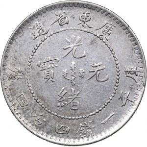 China - Kwangtung 20 cents ND (1890-1908)