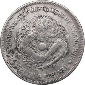 China - Peiyang Dollar 1898