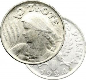II Republic of Poland, 2 zloty 1924 Birmingham